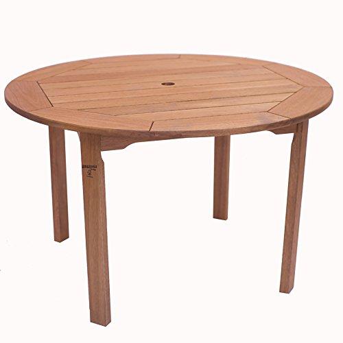 Amazonia-5-Piece Nelson Eucalyptus Round Dining Set