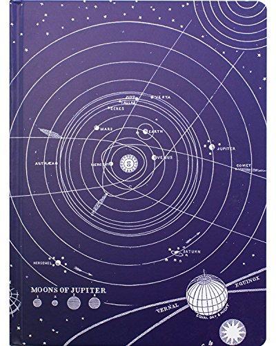 Cognitive Surplus-Vintage Solar System XL Notebook
