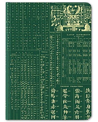 Cognitive Surplus- Sage Green Linguistics Notebook